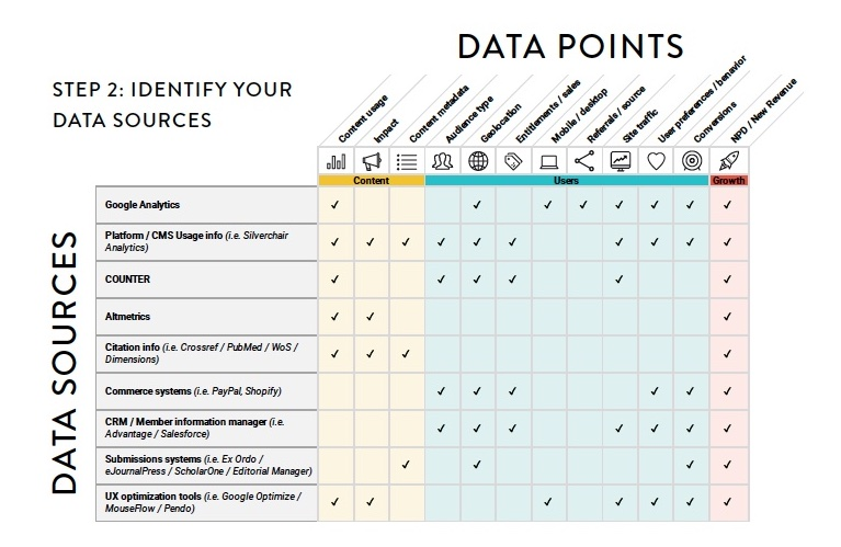 Data graphic preview copy